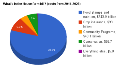 house-farm-bill1